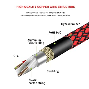 XLR Female to 1/4 TRS Cable, BIFALE Nylon Braided Microphone Cable Balanced 6.35mm (1/4 Inch) TRS to XLR Cable Heavy Duty Mic Cable - 3ft (Color: Red, Tamaño: 3Feet)