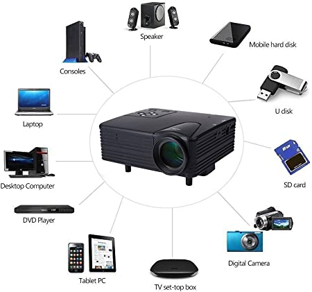 gblife H80 LED Proyector 640 x 480 Pixeles Digital TV Multimedia ...