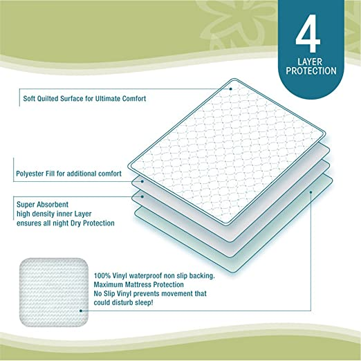 """Priva High Quality Ultra Waterproof Sheet Protector 34"""" x 52"""", Ideal For Children And Adult Incontinence Protection, Innovative 4 Layer Design, 8 Cups Absorbency, 300 Machine Washes, Dryer Safe"""