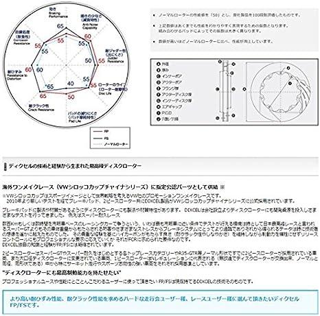 sí /_, JB /_ RB /_ ka Jp Group bremsbackensatz jp Group 1563900710 ford fiesta IV