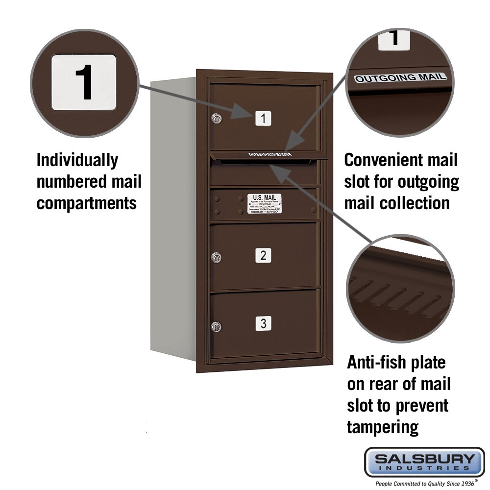 Salsbury Industries 3708s 03zrp Recessed Mounted 4c Horizontal Cluster Mailbox Bronze Multi Family Cluster Box Mailboxes Mailboxes Accessories