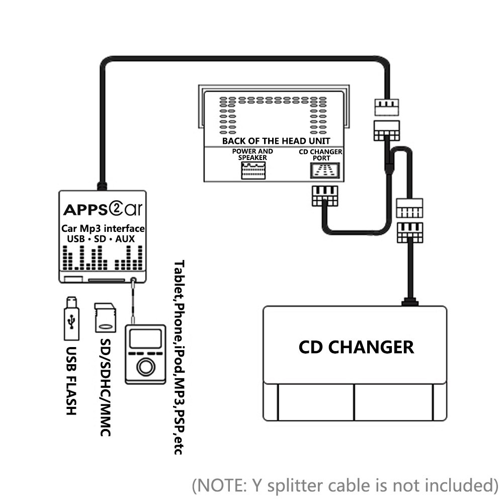 Car Audio Adapter Usb Sd Card Aux 35mm Input Mp3 Wma Ipod Ipad Wiring Diagram Fiat Punto Evo Interface For Croma Alfa Romeo Lancia Thesis Delta Qubo With