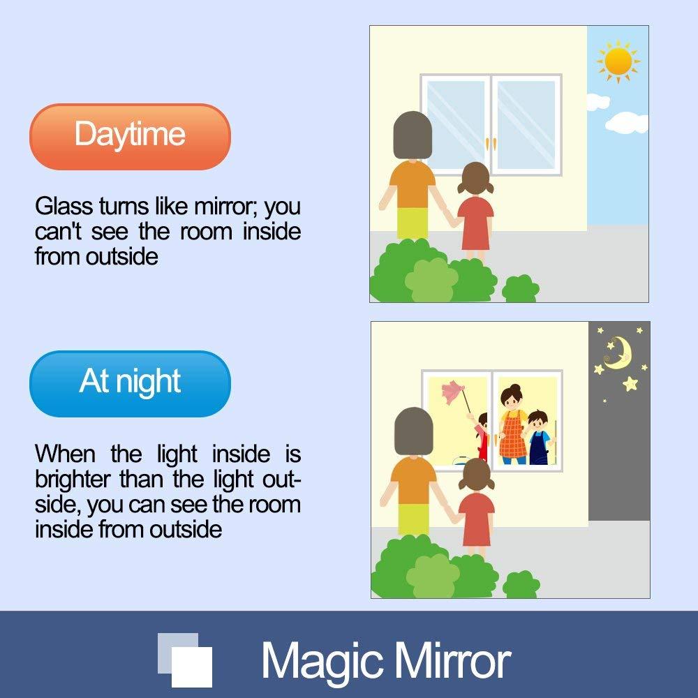 RABBITGOO One Way Window Film Anti UV Static Cling Window Film Removable Decorative Heat Control Privacy Glass Tint Home Office Windows(17.4'' x 78.7'',Sliver) by RABBITGOO (Image #5)