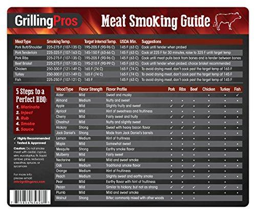 GrillingPros Weatherproof Smoking Guide Magnet product image