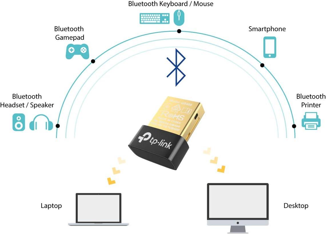 Wireless Dual-Band 1300Mbps /& UB400 Adattatore Bluetooth USB 2.0 Dongle Bluetooth 4.0 Wireless TP-Link Archer T3U Adattatore USB Scheda di Rete