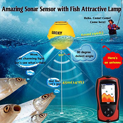 Review Lucky Portable Fish Finder