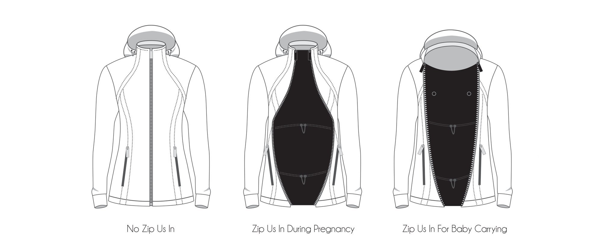 Zip Us In Jacket Expander Panel – Turn Your own Jacket into a Maternity Jacket (Single Vislon Zip YKK 5VS (One Pull Slider))