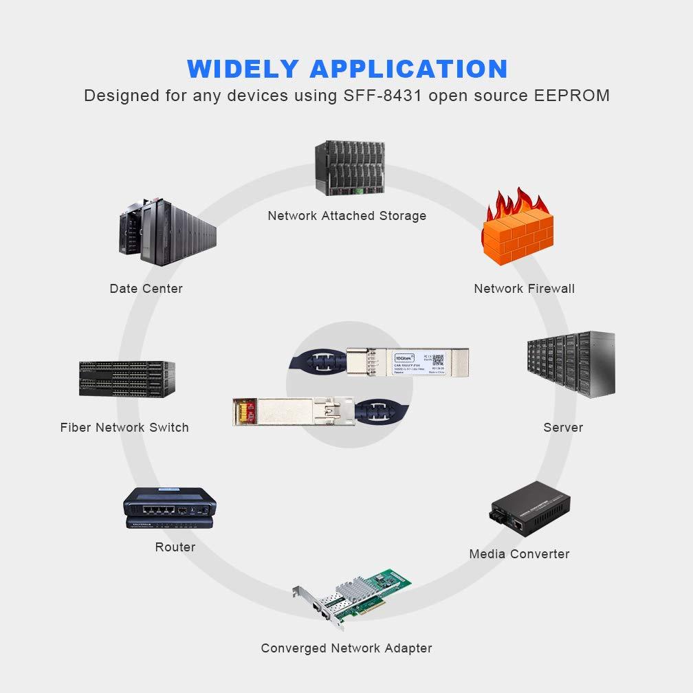 5m 10Gb//s SFP+ 10-Gigabit Ethernet Direct Attach Copper twinax Copper Cable 10Gtek for Juniper QFX-SFP-DAC-5M// EX-SFP-10GE-DAC-5M