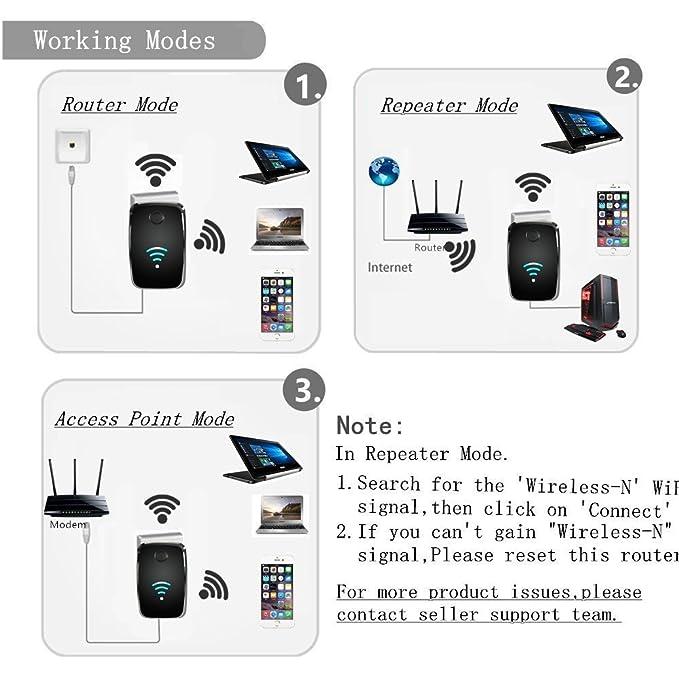 Wifi Router Wireless Router Long Range Extender: Amazon.de: Elektronik