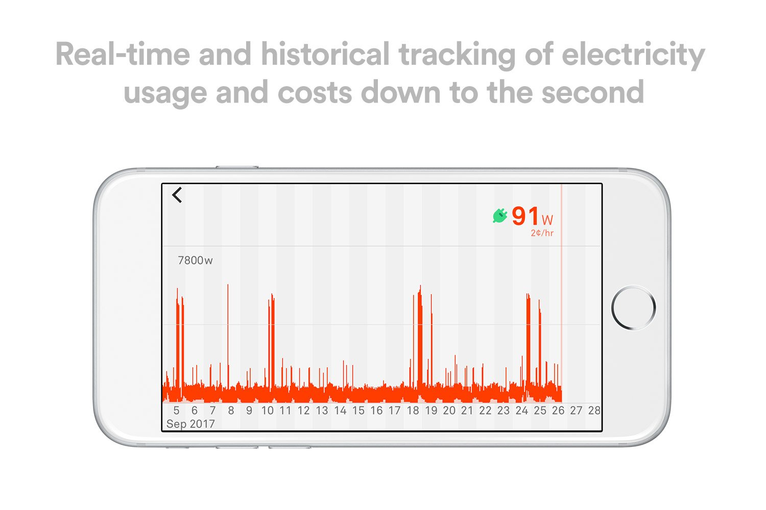 Sense Home Energy Monitor: Track electricity use and costs. Real-time remote power monitoring. Create custom alerts. by Sense (Image #5)
