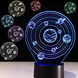 Optical Illusion 3D Led Night Light Color Changing Desk Light Lamp Stars Planets Galaxy Home Decor Lighting