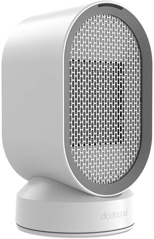 dodocool Mini Ventilador Eléctrico/Calefactor Eléctrico bajo ...