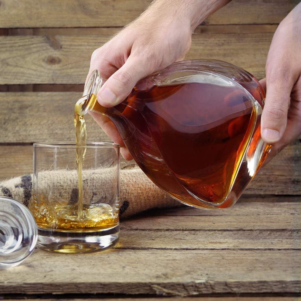 Ranking botellas de Whisky más vendidas