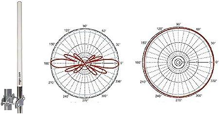 Antena Omni direccional Profesional 433 MHz 440 MHz UHF, Base ...