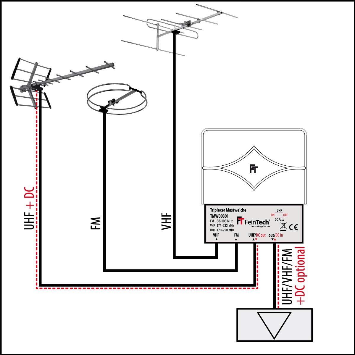 SKT TMW00301 Triple mezclador para mástil triplexer 3 entradas para antena terrestre VHF UHF TDT DAB FM Combiner