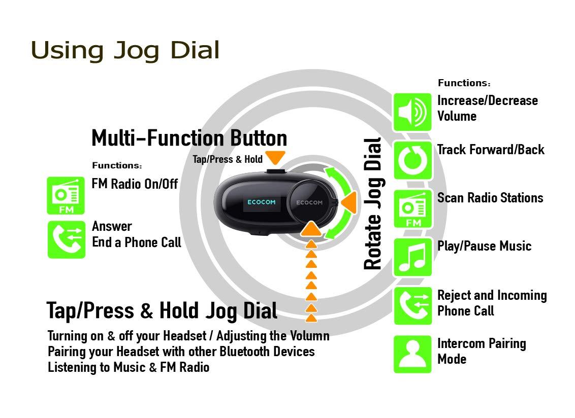 2 Pack Talk Time 8hrs//Jog Dial//1Km Intercom Range//Noise Control//Crystal Clear Sound//FM Radio//Voice Prom EcoCom Motorcycle Helmet Bluetooth Intercom Communication System Headset