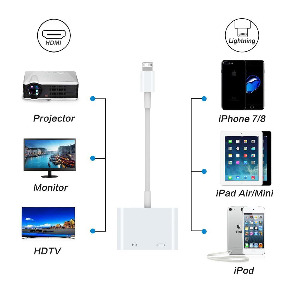 Compatible with iPhone Lighting to HDMI Adapter iPod Touch Lighting Digital AV Adapter with iPhone Charging Port White iPad for HD TV Monitor Projector 1080P Support iOS 11 and Before