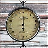 Harper Scale