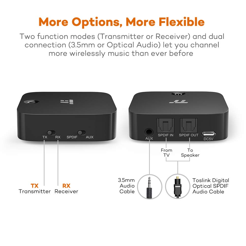Taotronics Bluetooth 50 Transmitter And Receiver Digital Optical Toslink 35mm Wireless Audio Adapter For Tv Home Stereo System Aptx Low 5mm Jack To Speaker Wire Additionally Headphone Wiring