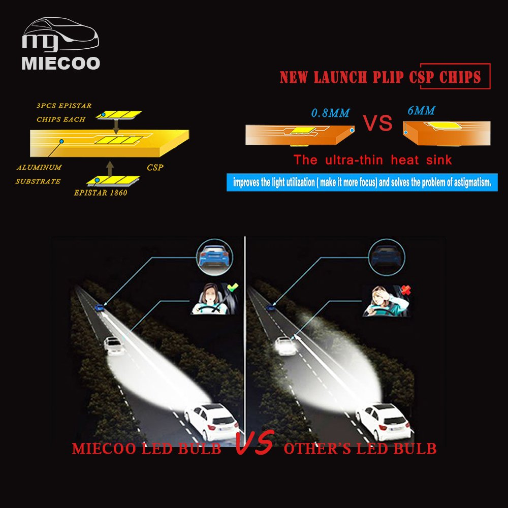 Miecoo H11 H8 H9 Led Headlight Bulbs All In One Drl 9005 9006 Relay Wiring Harness For Hid Conversion Kit Addon Fog Hi Lo Beam 60w 7200lm 6000k Cool White Csp Chips 3yr Warranty Automotive