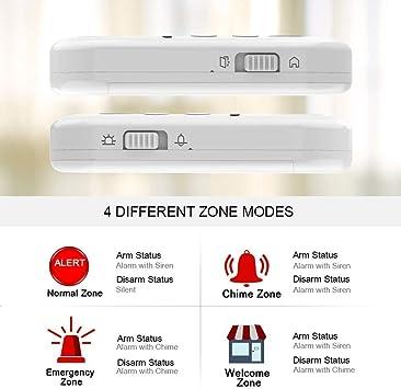 433MHz Pilas Incluidas S/ólo Compatible con la Alarma D2// D3// P6 Control Remoto ERAY Mando a Distancia