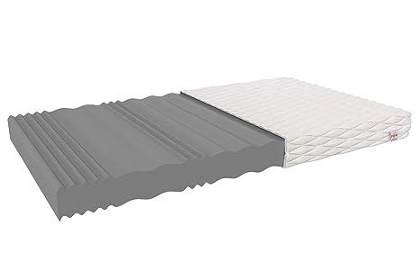 Fdm Matratze Livia 140x200 Hochwertige Schaumstoffmatratze Härtegrad H4 Profilierter Schaum 7 Zonen Hochelastischer Hr T25 Mit Wellenschnitt