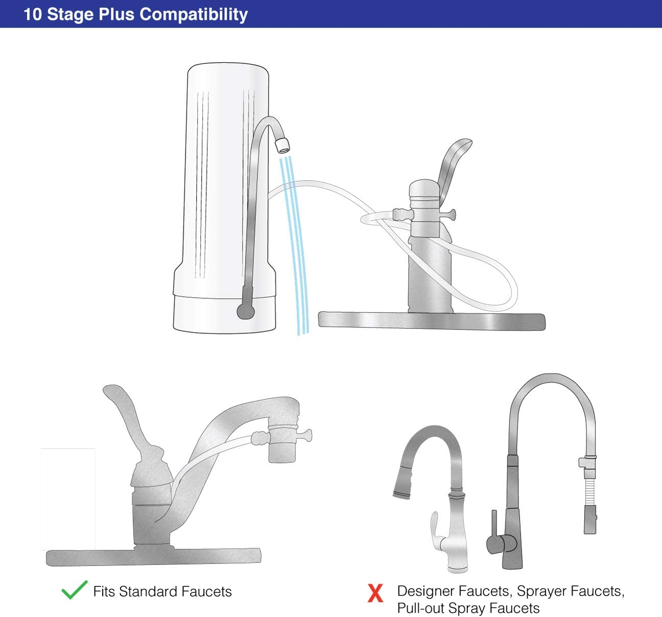 New Wave Enviro 10 Stage Countertop Water Filter Faucet fittings