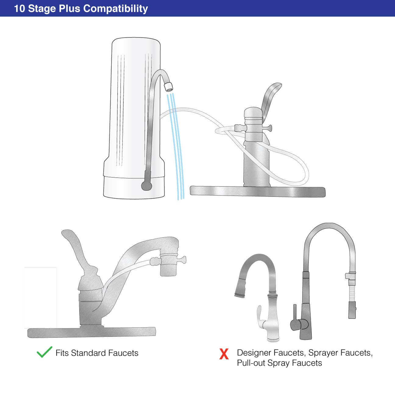Wave Enviro 10 Stage Water Filter System by New Wave Enviro