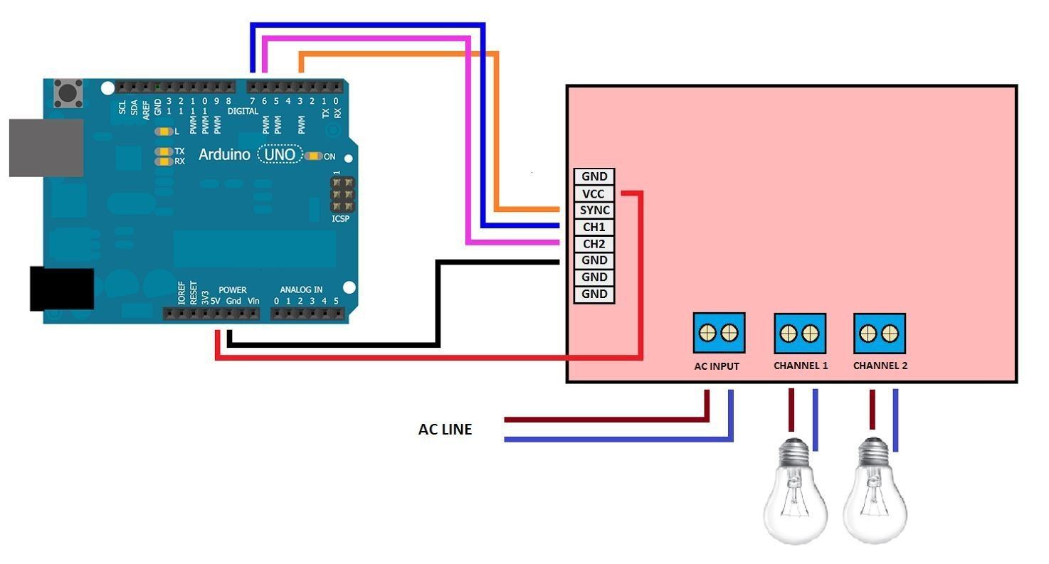2ch Ac Led Light Dimmer Module Controller Board For 12 Volt Dc Wiring Diagram Free Picture Arduino And Raspberry Smart Home Industrial Scientific
