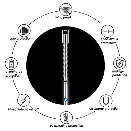 Amazon Com Comboss Arc Lighter Usb Rechargeable Electric Arc