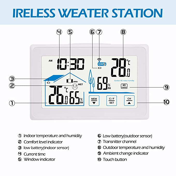 BACKTURE Termómetro Higrómetro Digital, Estación Meteorológica con Sensor Inalámbrico Exterior, Interior y Exterior Higrómetro Digital con Pantalla ...