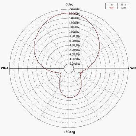 Ptsd Diagram