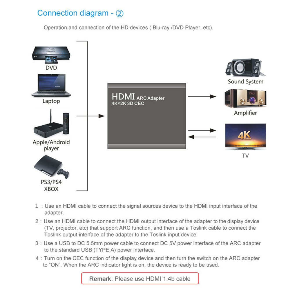 Amazon.com: Dovewill HDMI to ARC Audio Converter 4Kx2K Extractor w/ Toslink  SPDIF Optical 3D CEC: Home Audio & Theater