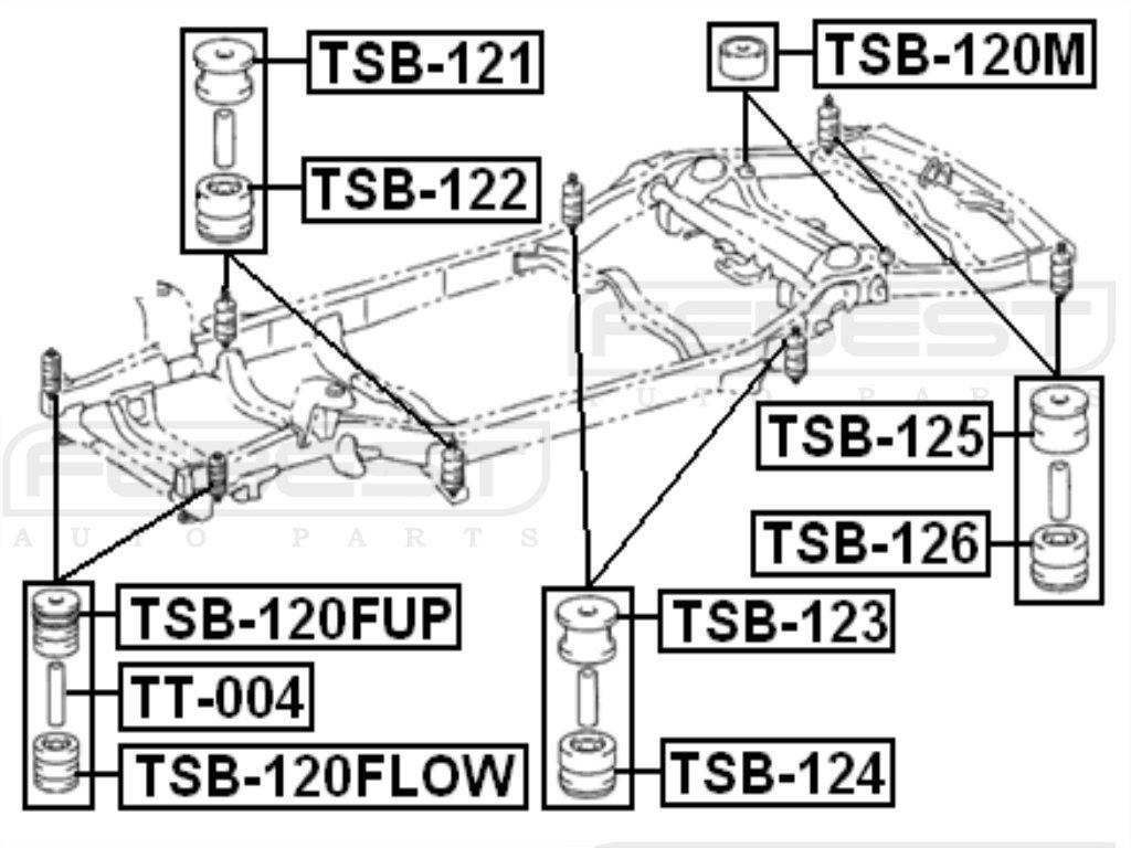FEBEST TSB-120FUP Body Bushing