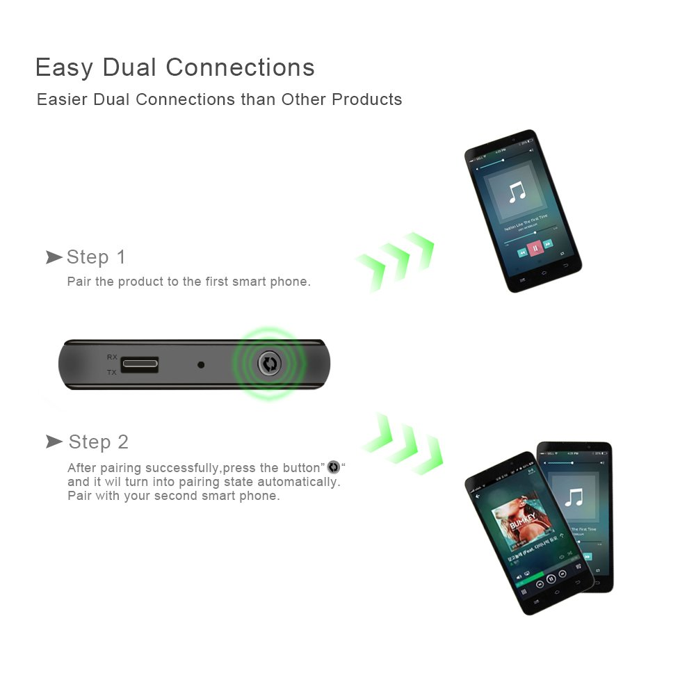 Bluetooth Transmitter Receiver, Rockrock 2-in-1 Wireless Bluetooth Audio Adapter with 3.5mm Stereo Output for Car Kit Headphone Speakers TV PC MP3/MP4 Cellphone Tablets- APTX Low Latency by Rockrok (Image #7)