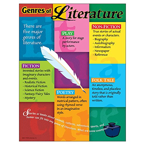 Trend Enterprises Inc. Genres of Literature Learning Chart, 17