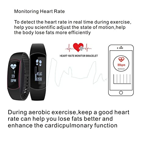 roop Fitness Tracker impermeable con Heart Rate Monitor ...