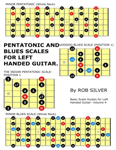 [Pentatonic and Blues Scales for Left Handed Guitar (Basic Scale Guides for Left Handed Guitar) (Volume 4)] (Basic Guitar Scales)