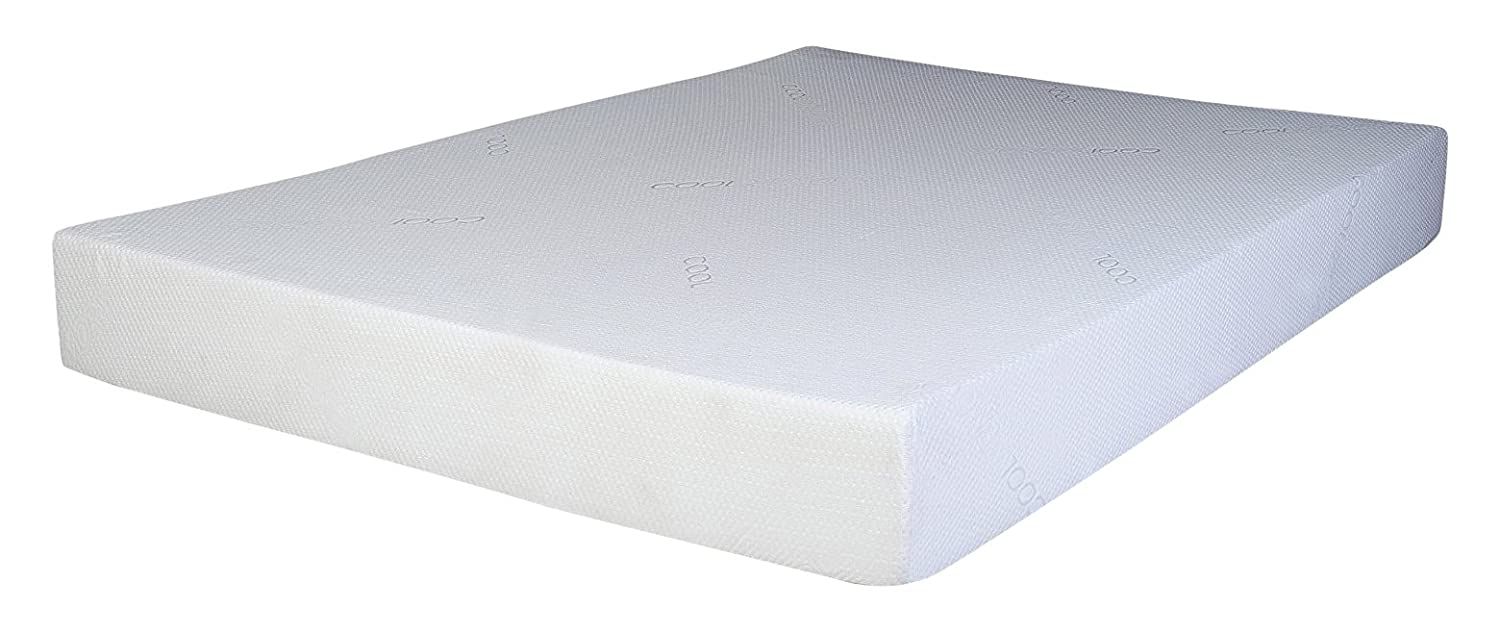 Top 10 Best Mattress Toppers Reviews in 2020 4