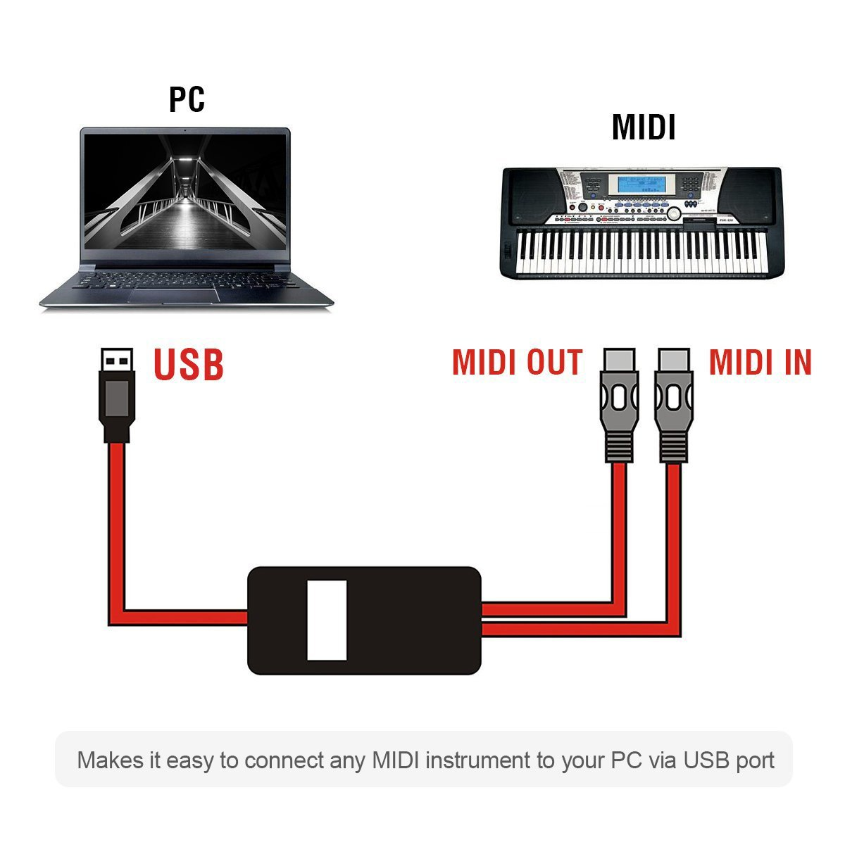 Usb Midi Cable Interface Oibtech Upgrade Professional To Wiring Diagram In Out Converter For Pc Mac Laptop 2m65ft Red Musical Instruments