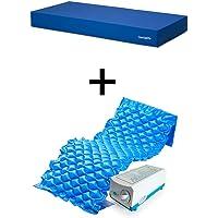 Gerialife® Kit antiescaras | Colchón sanitario impermeable HR