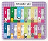 Printawe Animals Mouse Pad, Educational Design Learn to Count Multiplication Mathematics Zoo Animals Print, Standard Size Rectangle Non-Slip Rubber Mousepad, Multicolor