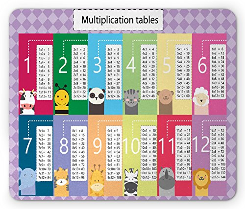 Learn Pads - Printawe Animals Mouse Pad, Educational Design Learn to Count Multiplication Mathematics Zoo Animals Print, Standard Size Rectangle Non-Slip Rubber Mousepad, Multicolor