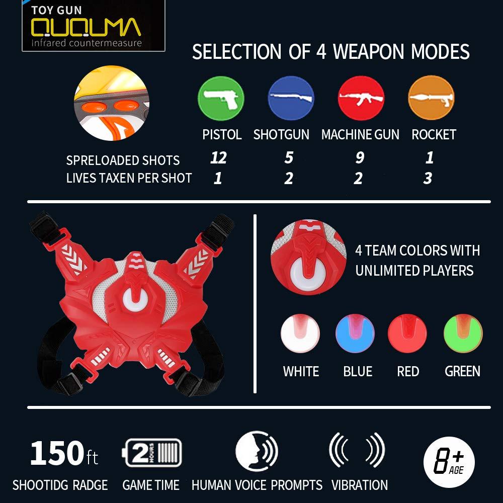 QUQUMA Infrared Laser Tag Set 4 Guns 4 Vests - Indoor Outdoor Laser Gun Kit Toy for Girl & Boy Laser Tag Game Set Best Gift Boys Girls(Laser Guns) by QUQUMA (Image #5)