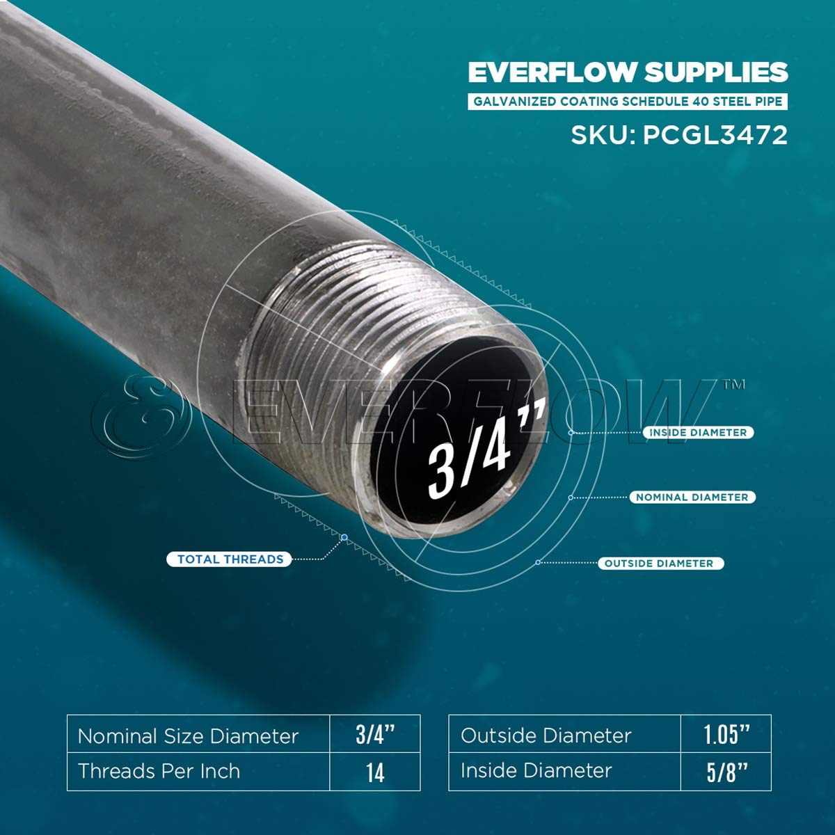 Pre Cut Industrial Pipe Schedule 40 Threaded Fitting 3//4 in x 36 in Galvanized Everflow PCGL3436-5 Steel Pack Of 5