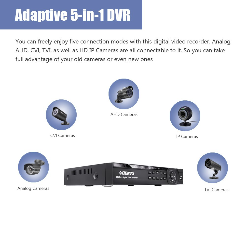 AHD レコーダー 16ch DVR 1080N DEATTI防犯録画機 デジタルレコーダー 高画質 CVI TVI CVBS IPカメラ接続可 5 in 1レコーダー 遠隔監視 日本語システム 動体検知 (16CH1080N DVR(内蔵HDDなし)) B07DPFPP12 16CH1080N DVR(内蔵HDDなし) 16CH1080N DVR(内蔵HDDなし)