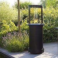Faber-Castell thetube [gaz cheminée extérieur]: Gazoduc (L)