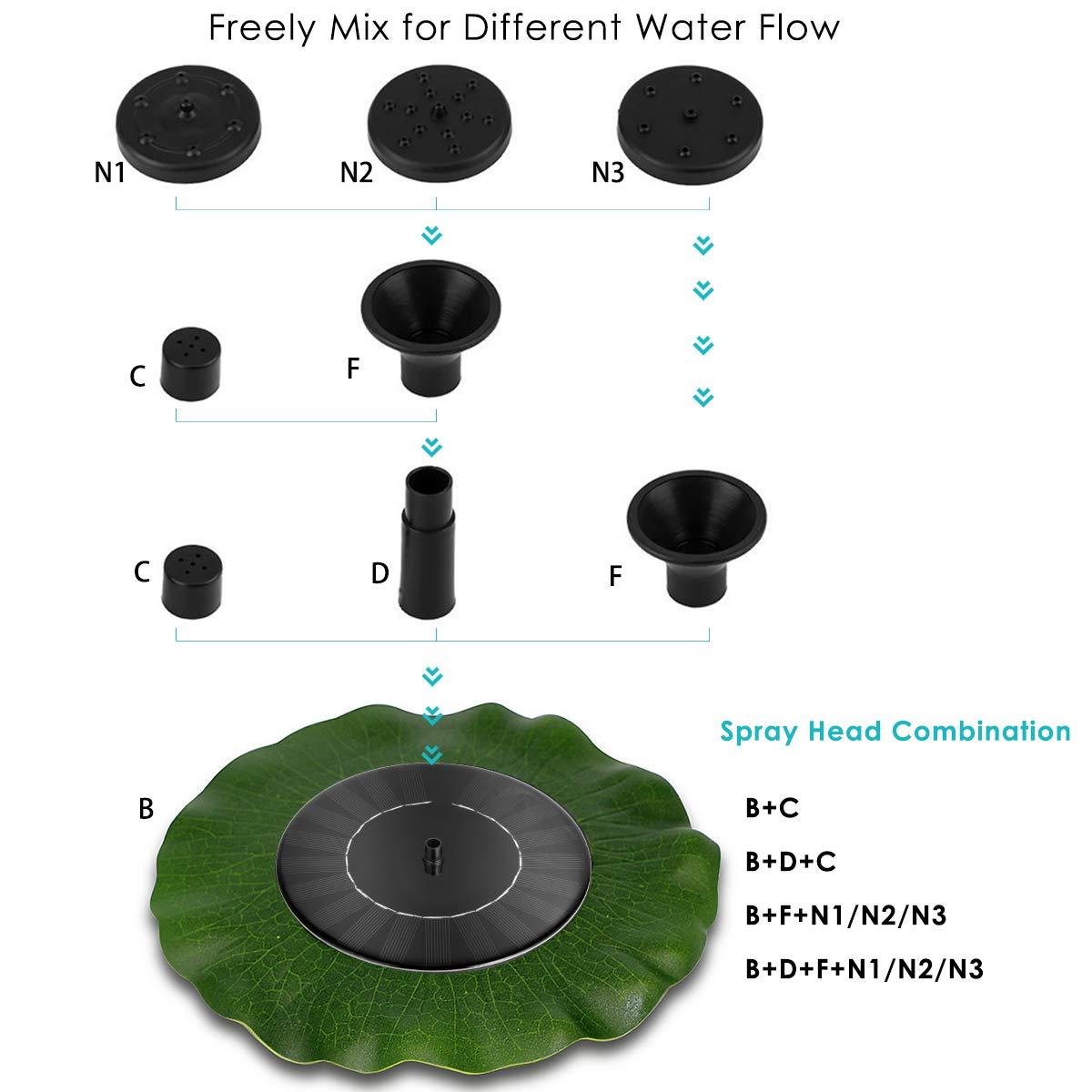 Yinuoday Fontaine Solaire pour Bain doiseaux D/écoration de Jardin avec Feuille de Lotus et 4 t/êtes de pulv/érisation Diff/érentes