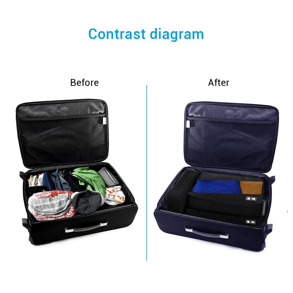 Noir Organisateur de Voyage Lot de 3 Sacs de Rangement Sac /à Bagage Cube Voyage pour Accessoires V/êtements Valise