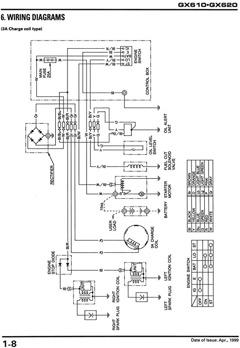 Amazon Honda GX610 GX620 K1 U1 Engine Service Repair Shop – Honda Gx390 Engine Diagram